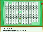 Game Multiplication